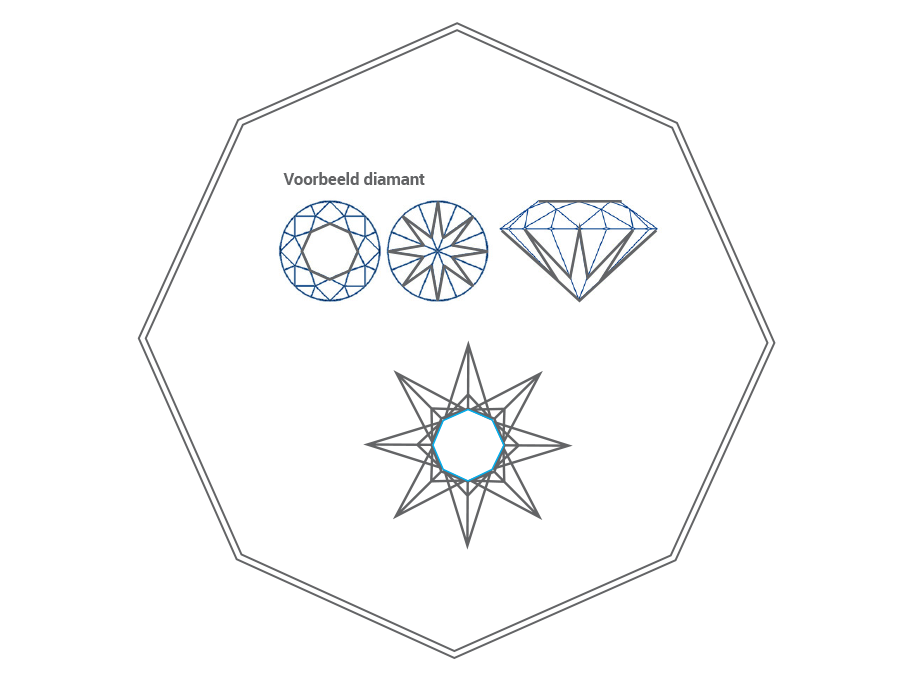 Logo ontwerp achterliggende gedachten